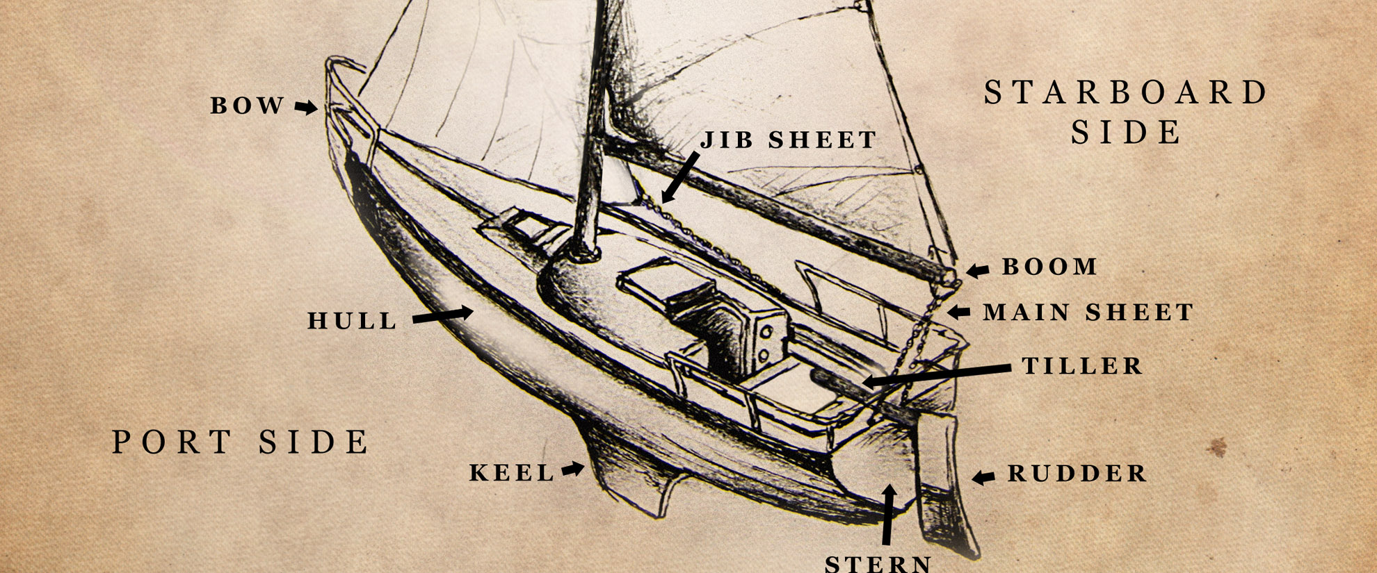 Nautical Knowledge