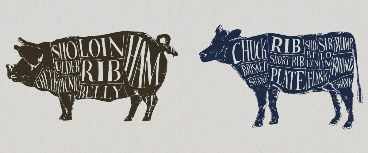 New Beef and Pork Chart Prints