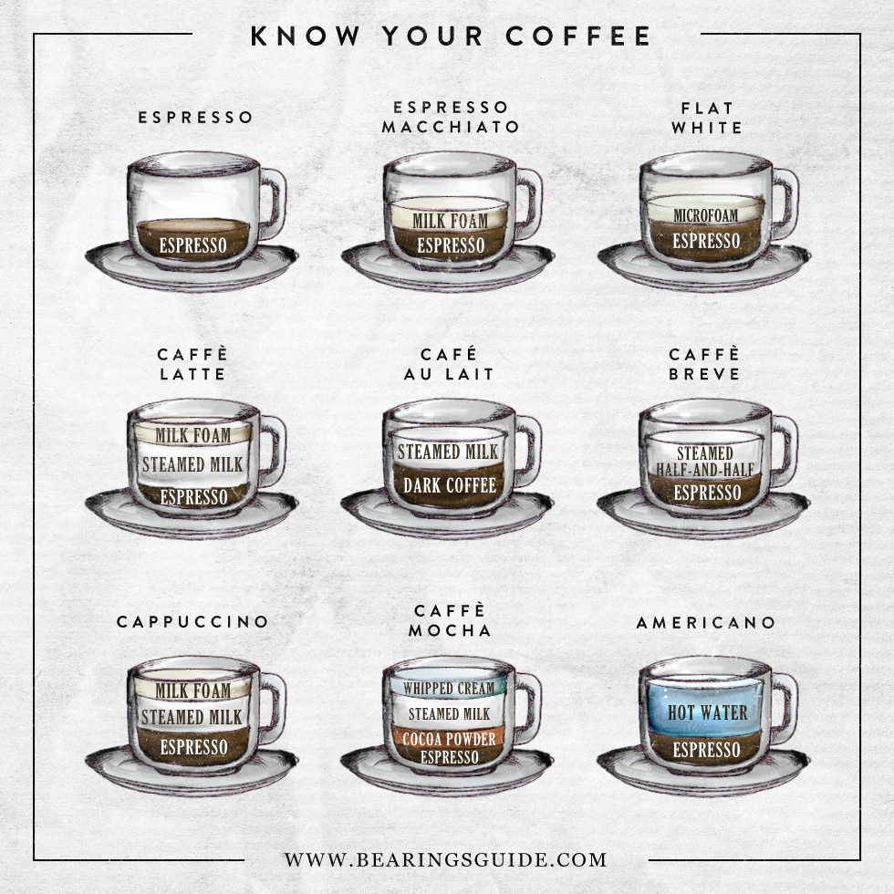 BER_Coffee-2